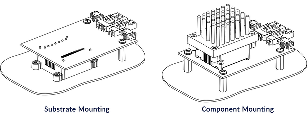 ubstrate versus Component Mounting