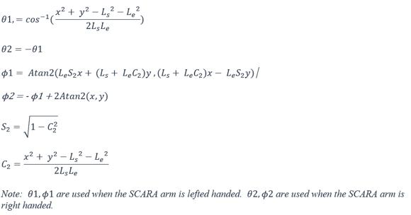 equation-motion-kinematics-pmdcorp