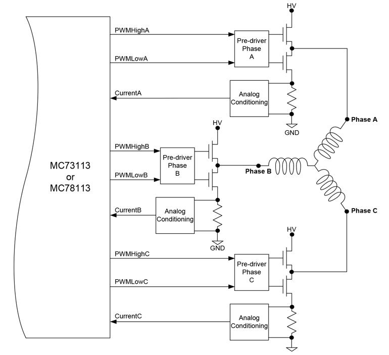 Brushless DC Motor Bridge Configuration