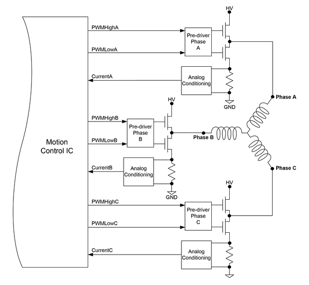 Brushless DC current control sensing diagram
