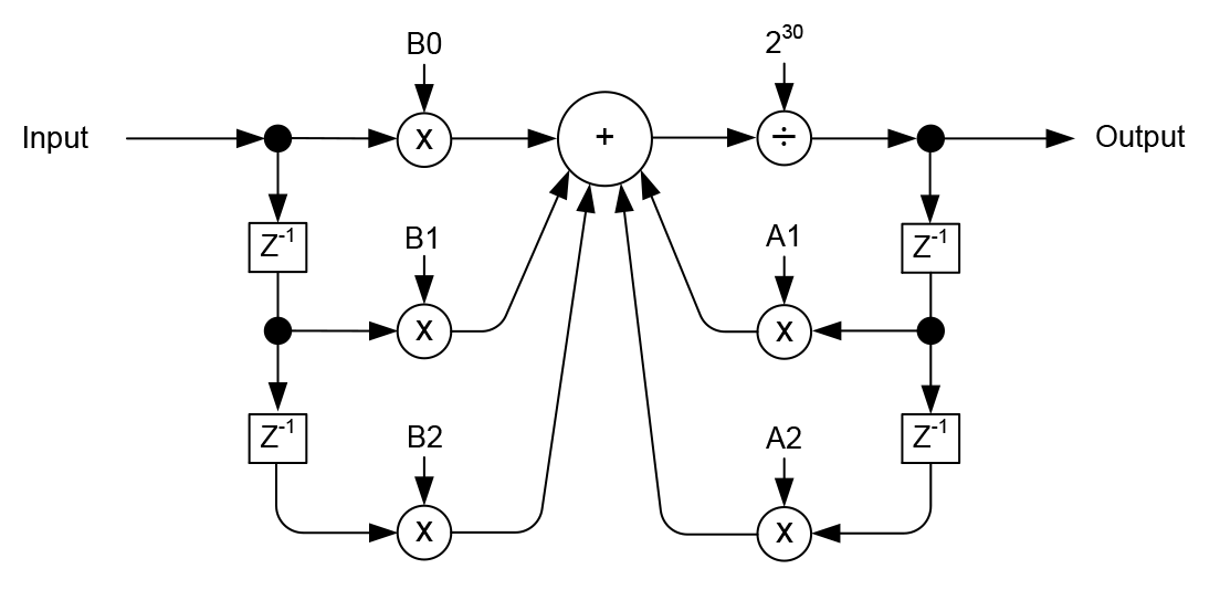 Precision Fluid Handling: Optimizing Lab Automation Mechanics