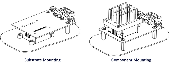 Substrate versus Component Mounting