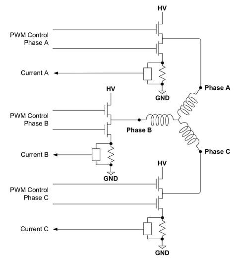 BLDC Motor Bridge Configuration