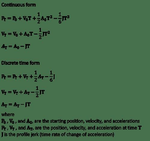 Parabolic Motion Equation