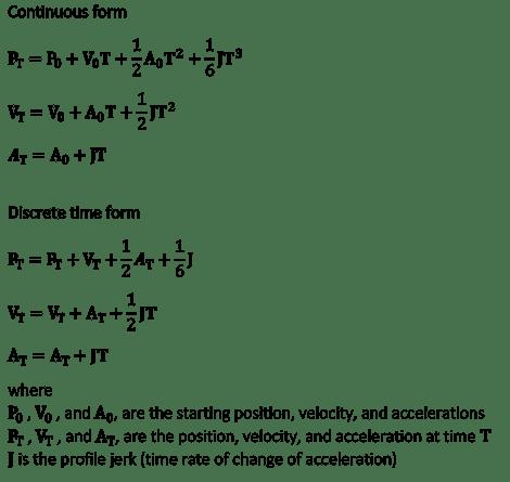 S-curve profile equation