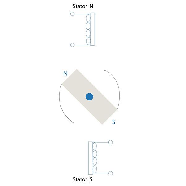 Bar Magnet Model