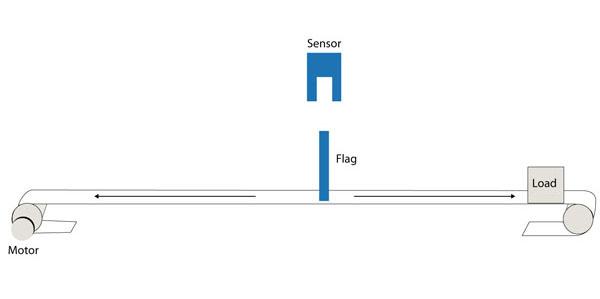 Position Capture Sensor