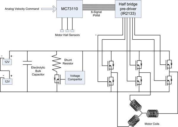 Regenerative Braking Motion Solution System Components